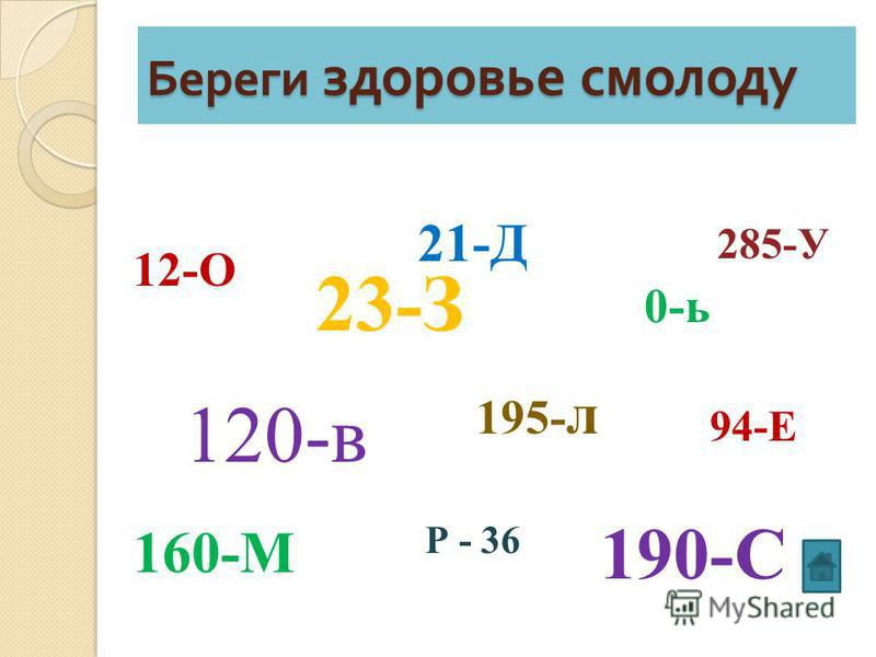 Береги здоровье смолоду 12-О 21-Д 0-ь 120-в 195- л 23-З 94-Е Р - 36 190-С 160-М 285-У