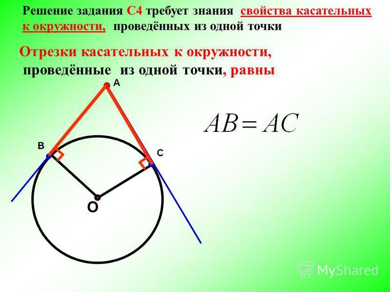О С А В Отрезки касательных к окружности, проведённые из одной точки, равны Решение задания С4 требует знания свойства касательных к окружности, проведённых из одной точки