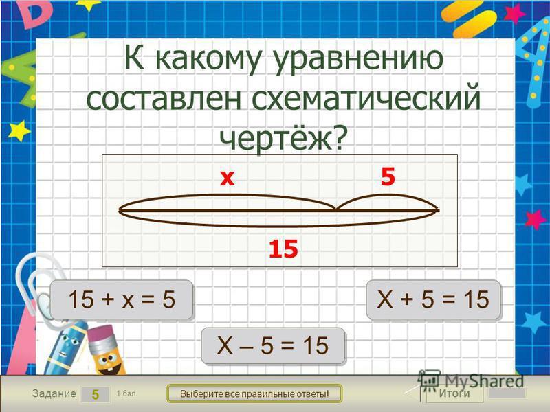 Итоги 5 Задание 1 бал. Выберите все правильные ответы! 15 + х = 5 Х – 5 = 15 К какому уравнению составлен схематический чертёж? х 5 15 Х + 5 = 15