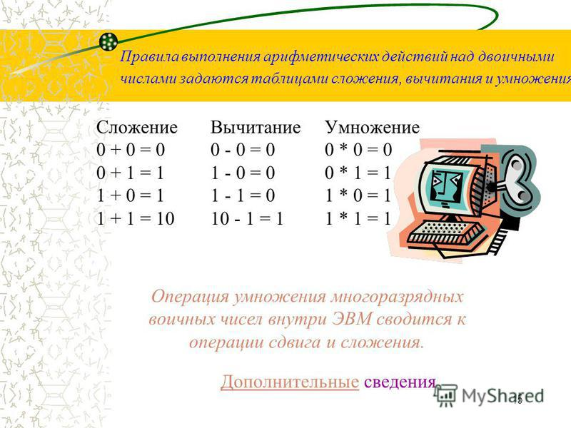 Правила выполнения арифметических действий над двоичными числами задаются таблицами сложения, вычитания и умножения. Сложение ВычитаниеУмножение 0 + 0 = 00 - 0 = 00 * 0 = 0 0 + 1 = 11 - 0 = 00 * 1 = 1 1 + 0 = 11 - 1 = 01 * 0 = 1 1 + 1 = 1010 - 1 = 11