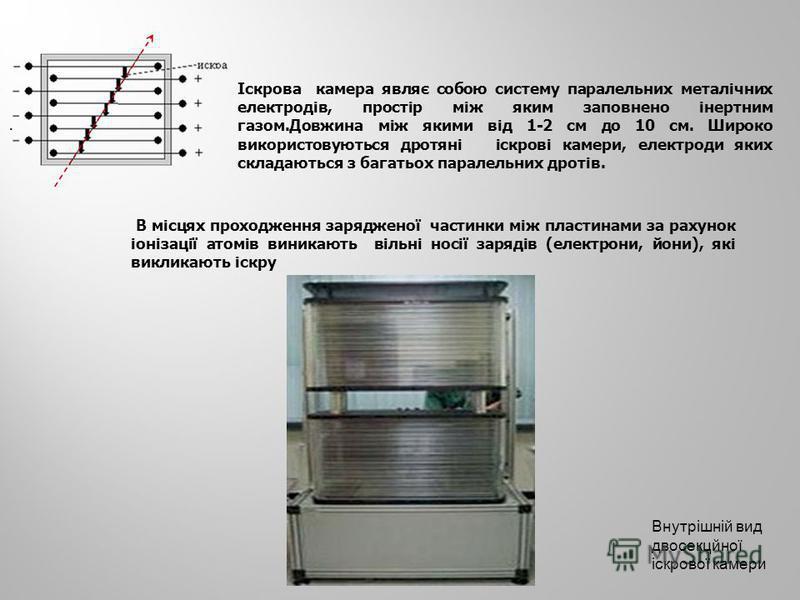 Іскрова камера являє собою систему паралельних металічних електродів, простір між яким заповнено інертним газом.Довжина між якими від 1-2 см до 10 см. Широко використовуються дротяні іскрові камери, електроди яких складаються з багатьох паралельних д
