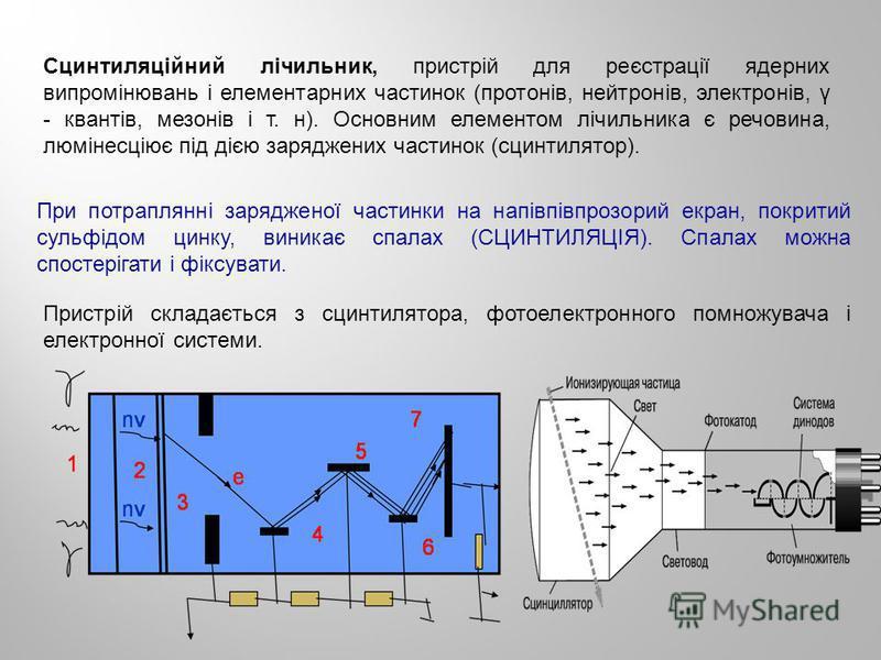 Сцинтиляційний лічильник, пристрій для реєстрації ядерних випромінювань і елементарних частинок (протонів, нейтронів, электронів, γ - квантів, мезонів і т. н). Основним елементом лічильника є речовина, люмінесціює під дією заряджених частинок (сцинти