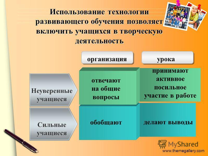 www.themegallery.com Использование технологии развивающего обучения позволяет включить учащихся в творческую деятельность обобщают Неуверенные учащиеся Сильные учащиеся делают выводы организация урока отвечают на общие вопросы принимают активное поси