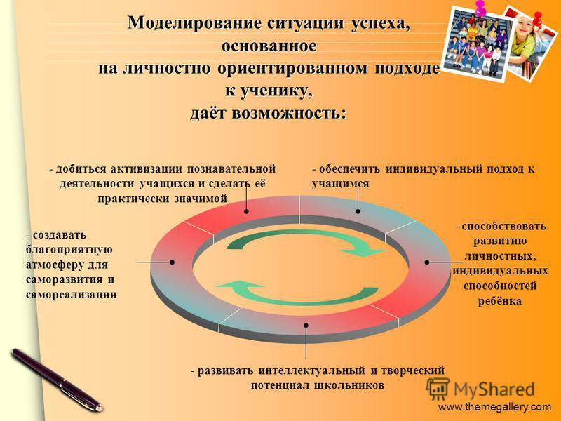 www.themegallery.com Моделирование ситуации успеха, основанное на личностно ориентированном подходе к ученику, даёт возможность: - добиться активизации познавательной деятельности учащихся и сделать её практически значимой - обеспечить индивидуальный
