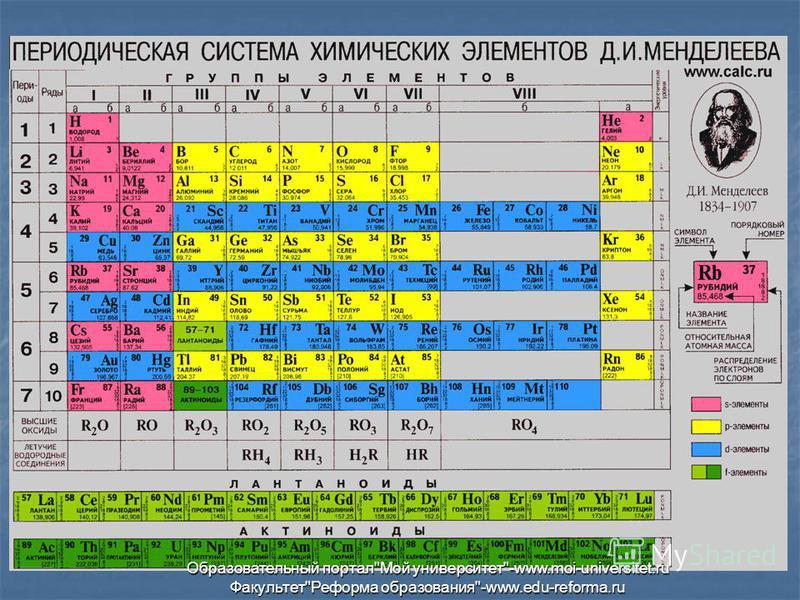Образовательный порталМой университет-www.moi-universitet.ru ФакультетРеформа образования-www.edu-reforma.ru