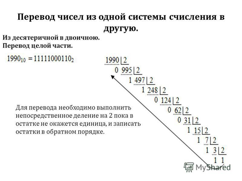 Перевод чисел из одной системы счисления в другую. Из десятеричной в двоичною. Перевод целой части. Для перевода необходимо выполнить непосредственное деление на 2 пока в остатке не окажется единица, и записать остатки в обратном порядке.
