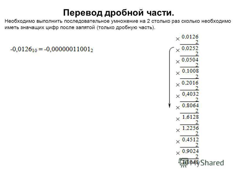 Перевод дробной части. Необходимо выполнить последовательное умножение на 2 столько раз сколько необходимо иметь значащих цифр после запятой (только дробную часть).