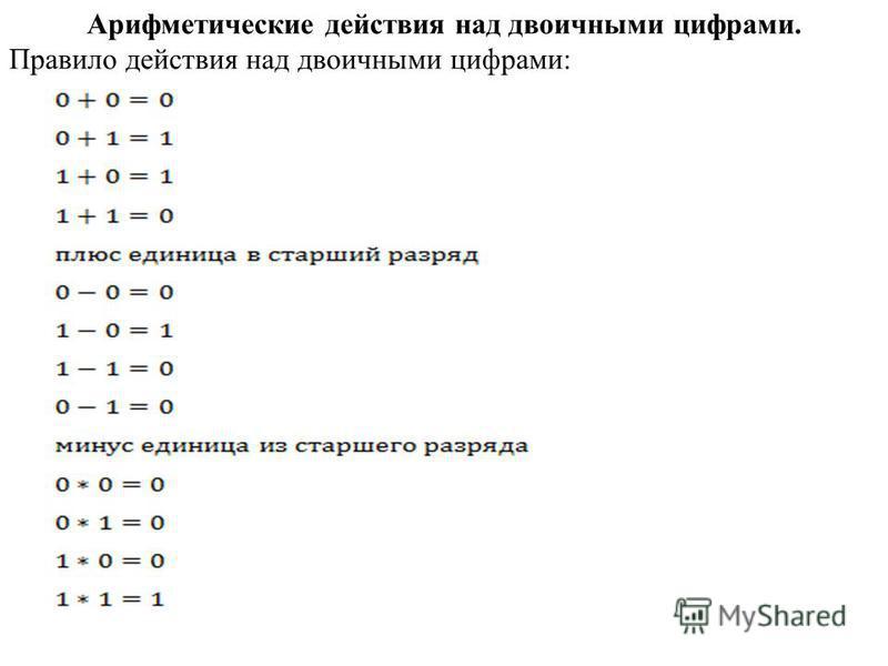 Арифметические действия над двоичными цифрами. Правило действия над двоичными цифрами: