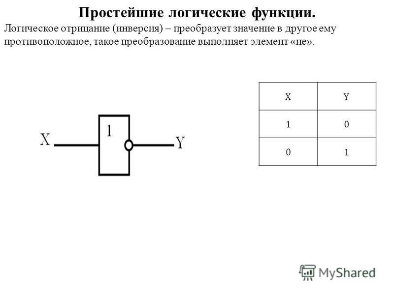 Простейшие логические функции. Логическое отрицание (инверсия) – преобразует значение в другое ему противоположное, такое преобразование выполняет элемент «не». XY 10 01