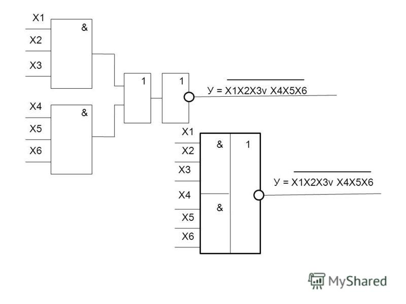 & & 11 У = Х1Х2Х3v X4X5X6 ______________ X1 X3 X2 X4 X5 X6 &&7777 У = Х1Х2Х3v X4X5X6 ______________ X1 X2 X3 X4 X5 X6 & & 1