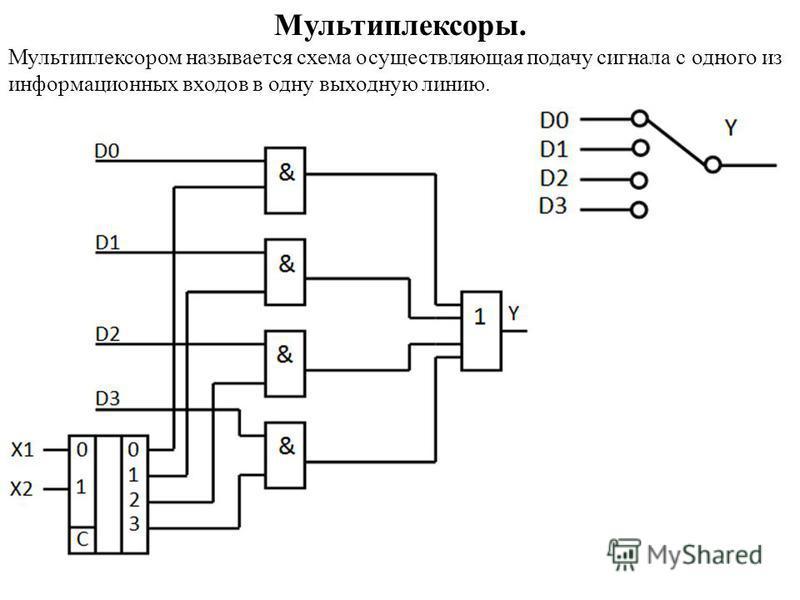 Мультиплексоры. Мультиплексором называется схема осуществляющая подачу сигнала с одного из информационных входов в одну выходную линию.