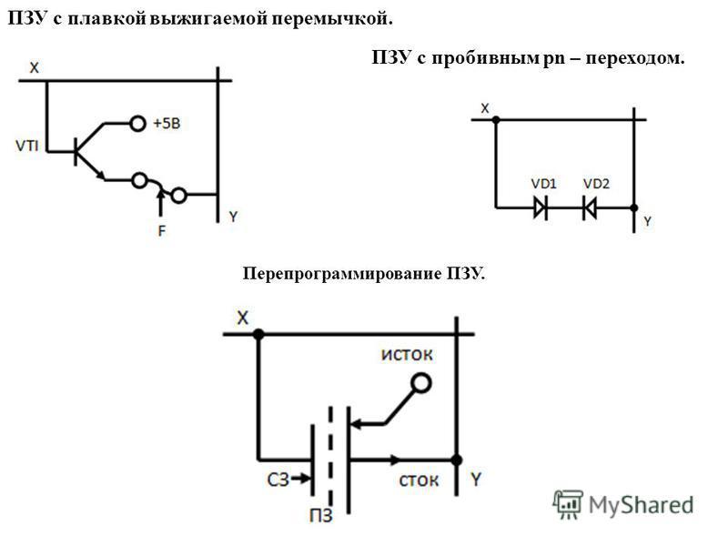 ПЗУ с плавкой выжигаемой перемычкой. ПЗУ с пробивным pn – переходом. Перепрограммирование ПЗУ.