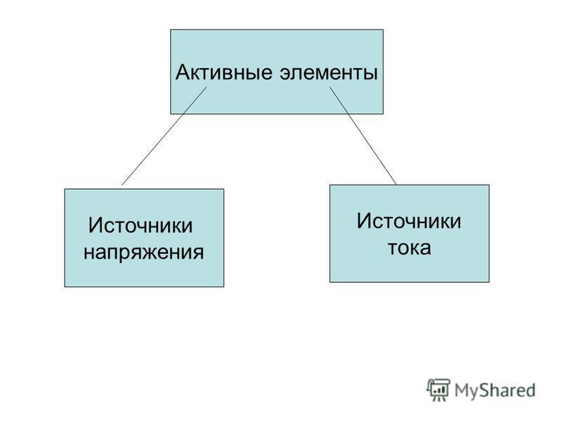 Активные элементы Источники напряжения Источники тока