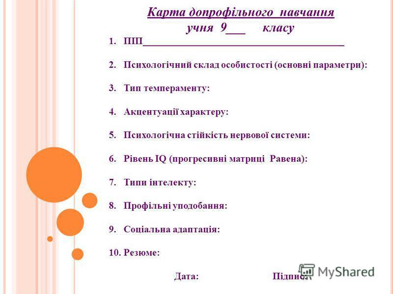 Карта допрофільного навчання учня 9___ класу 1.ПІП_________________________________________ 2.Психологічний склад особистості (основні параметри): 3.Тип темпераменту: 4.Акцентуації характеру: 5.Психологічна стійкість нервової системи: 6.Рівень IQ (пр