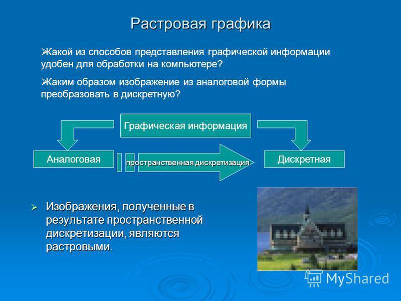 Растровая графика Изображения, полученные в результате пространственной дискретизации, являются растровыми. Изображения, полученные в результате пространственной дискретизации, являются растровыми. Аналоговая Графическая информация Дискретная простра