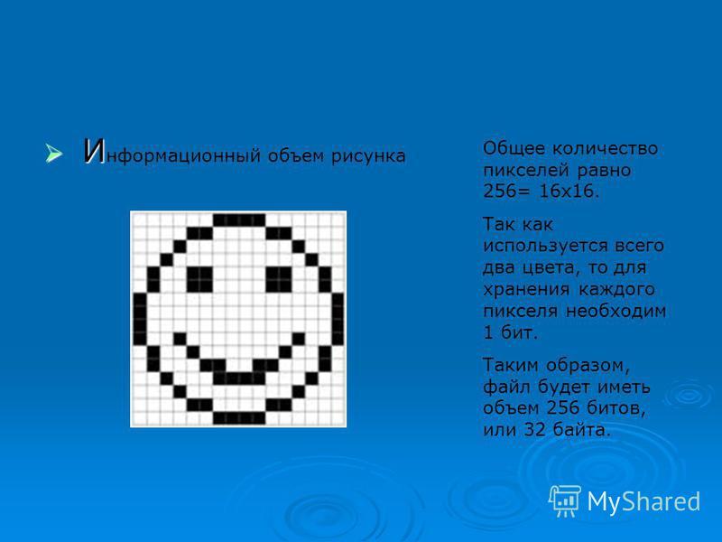 И И информационный объем рисунка Общее количество пикселей равно 256= 16 х 16. Так как используется всего два цвета, то для хранения каждого пикселя необходим 1 бит. Таким образом, файл будет иметь объем 256 битов, или 32 байта.