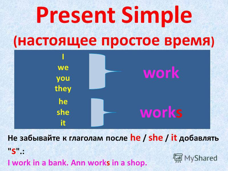 Present Simple ( настоящее простое время ) I we you they work he she it works Не забывайте к глаголам после he / she / it добавлять  s .: I work in a bank. Ann works in a shop.