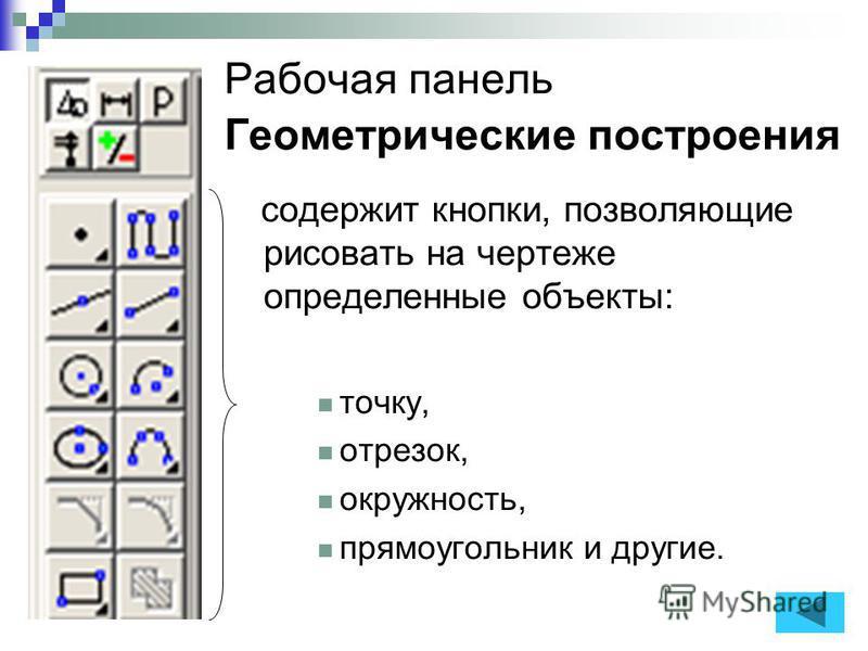 Рабочая панель Геометрические построения содержит кнопки, позволяющие рисовать на чертеже определенные объекты: точку, отрезок, окружность, прямоугольник и другие.