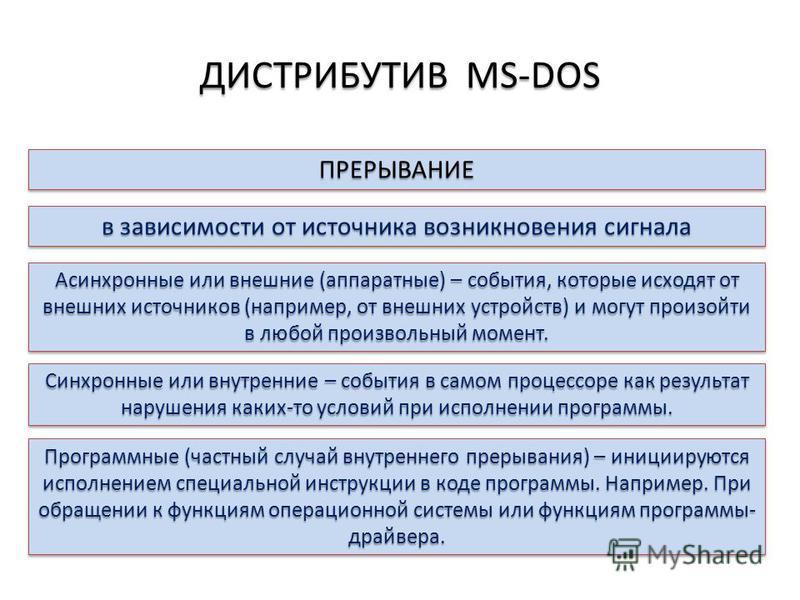 ДИСТРИБУТИВ MS-DOS ПРЕРЫВАНИЕПРЕРЫВАНИЕ в зависимости от источника возникновения сигнала Асинхронные или внешние (аппаратные) – события, которые исходят от внешних источников (например, от внешних устройств) и могут произойти в любой произвольный мом
