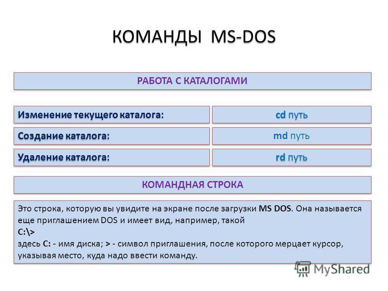 КОМАНДЫ MS-DOS Изменение текущего каталога: cd путь Создание каталога: md путь РАБОТА С КАТАЛОГАМИ Удаление каталога: rd путь КОМАНДНАЯ СТРОКА Это строка, которую вы увидите на экране после загрузки MS DOS. Она называется еще приглашением DOS и имеет