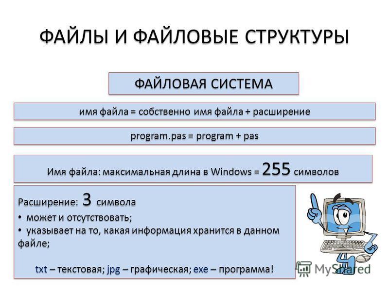 ФАЙЛЫ И ФАЙЛОВЫЕ СТРУКТУРЫ ФАЙЛОВАЯ СИСТЕМА имя файла = собственно имя файла + расширение program.pas = program + pas Имя файла: максимальная длина в Windows = 255 символов Расширение: 3 символа может и отсутствовать; может и отсутствовать; указывает