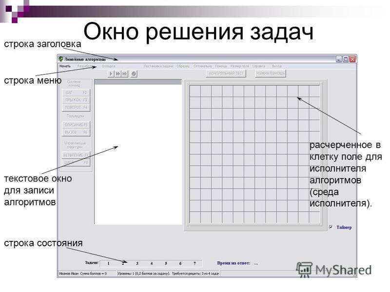 Окно решения задач текстовое окно для записи алгоритмов строка заголовка строка меню строка состояния расчерченное в клетку поле для исполнителя алгоритмов (среда исполнителя).