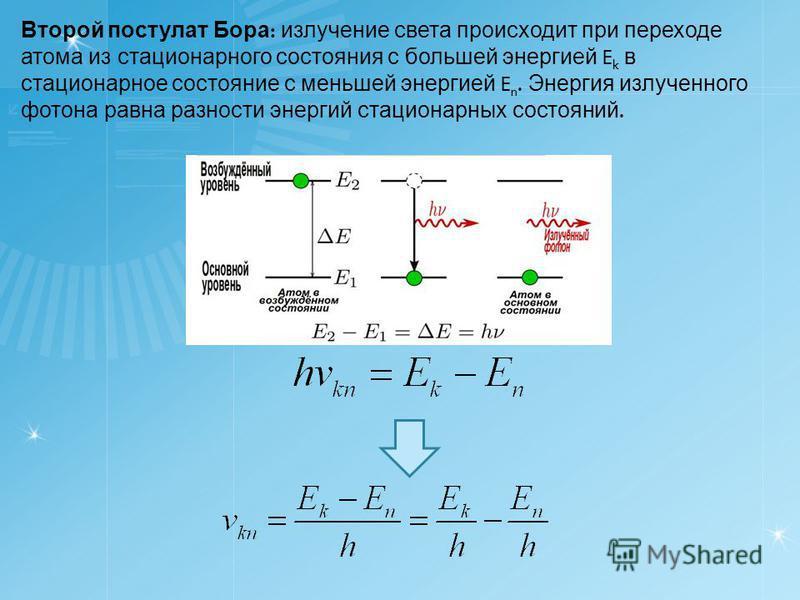 Второй постулат Бора : излучение света происходит при переходе атома из стационарного состояния с большей энергией E k в стационарное состояние с меньшей энергией E n. Энергия излученного фотона равна разности энергий стационарных состояний.