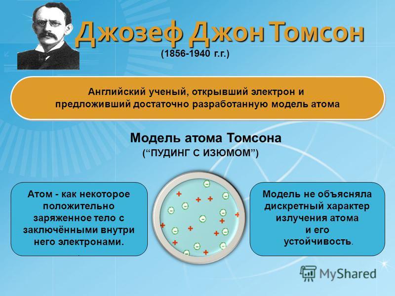 Джозеф Джон Томсон (1856-1940 г.г.) Английский ученый, открывший электрон и предложивший достаточно разработанную модель атома Английский ученый, открывший электрон и предложивший достаточно разработанную модель атома Модель атома Томсона (ПУДИНГ С И