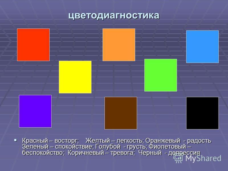 цветодиагностика Красный – восторг; Желтый – легкость; Оранжевый - радость Зеленый – спокойствие; Голубой - грусть; Фиолетовый – беспокойство; Коричневый – тревога; Черный - депрессия Красный – восторг; Желтый – легкость; Оранжевый - радость Зеленый