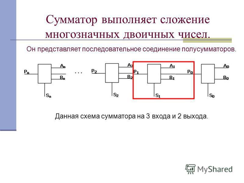 Сумматор выполняет сложение многозначных двоичных чисел. Данная схема сумматора на 3 входа и 2 выхода. Он представляет последовательное соединение полусумматоров.