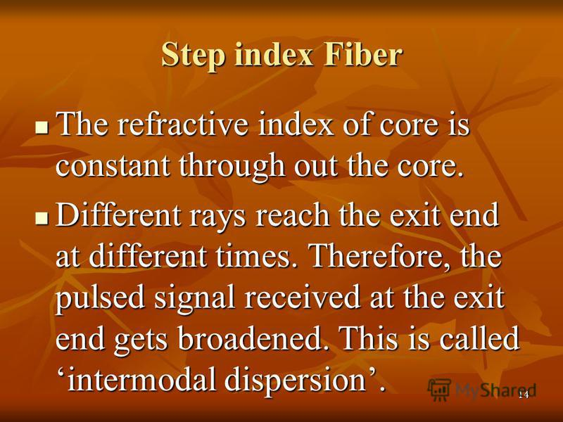 14 Step index Fiber The refractive index of core is constant through out the core. The refractive index of core is constant through out the core. Different rays reach the exit end at different times. Therefore, the pulsed signal received at the exit