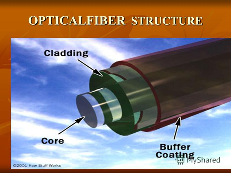 6 OPTICALFIBER STRUCTURE