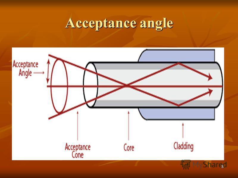 8 Acceptance angle