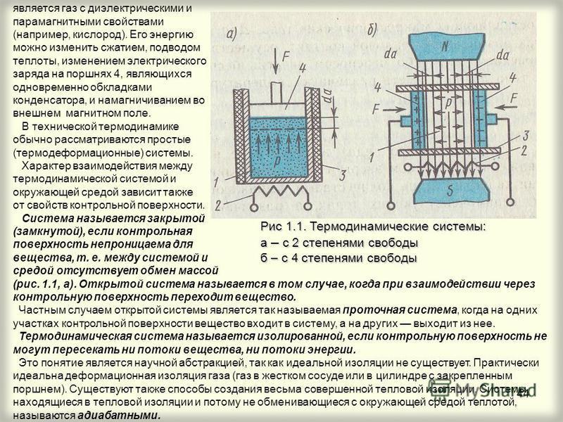44 Рис 1.1. Термодинамические системы: а – с 2 степенями свободы б – с 4 степенями свободы является газ с диэлектрическими и парамагнитными свойствами (например, кислород). Его энергию можно изменить сжатием, подводом теплоты, изменением электрическо