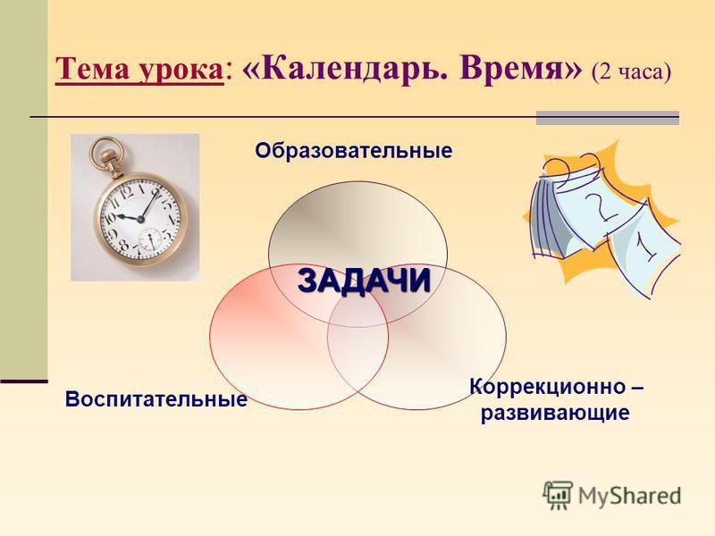 Тема урока : «Календарь. Время» (2 часа) Образовательные Коррекционно – развивающие Воспитательные ЗАДАЧИ