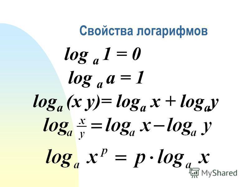 Свойства логарифмов log a 1 = 0 log a a = 1 log a (x y)= log a x + log a y