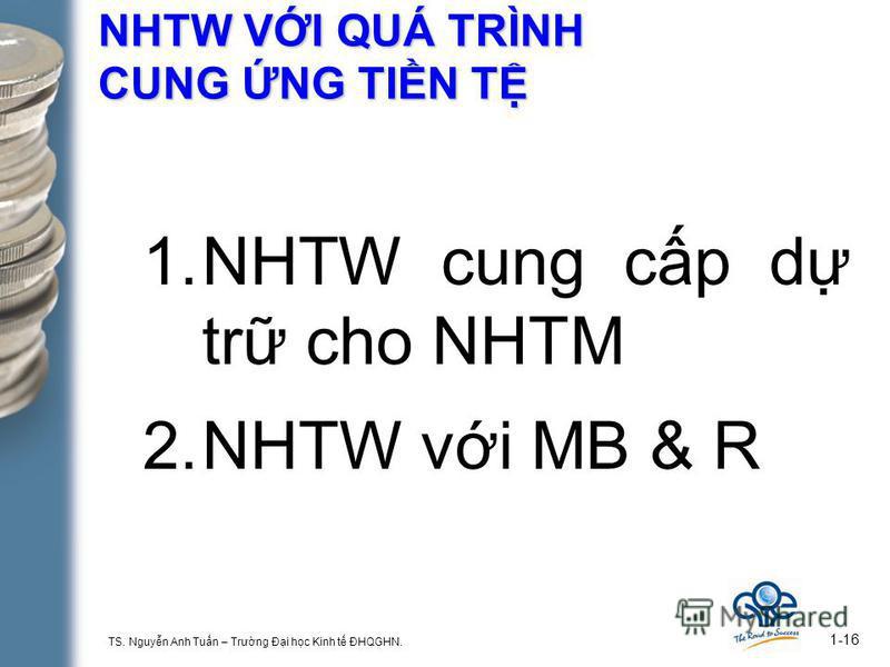 TS. Nguyn Anh Tun – Trưng Đi hc Kinh t ĐHQGHN. 1-16 NHTW VI QUÁ TRÌNH CUNG NG TIN T 1.NHTW cung cp d tr cho NHTM 2.NHTW vi MB & R