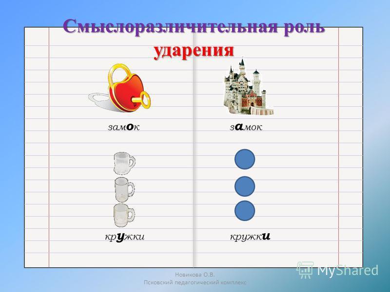 Смыслоразличительная роль ударения Новикова О.В. Псковский педагогический комплекс замок кружки