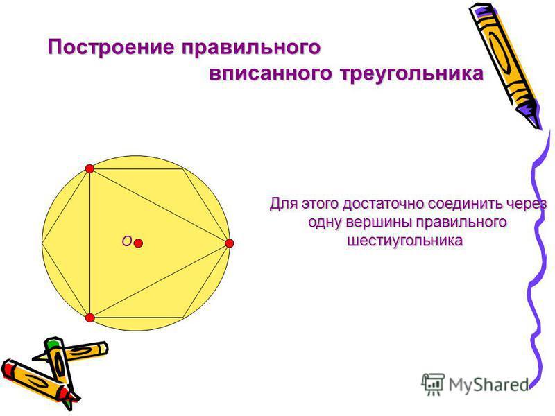 Построение правильного шестиугольника О А1 А2 А3 60 1)На окружности берём произвольно точку (А1) 2)Из неё как из центра радиусом,равным радиусу окружности, делаем засечку и получаем вершину А2 3)Аналогично строим остальные вер- шины А3, А4, А5, А6 и