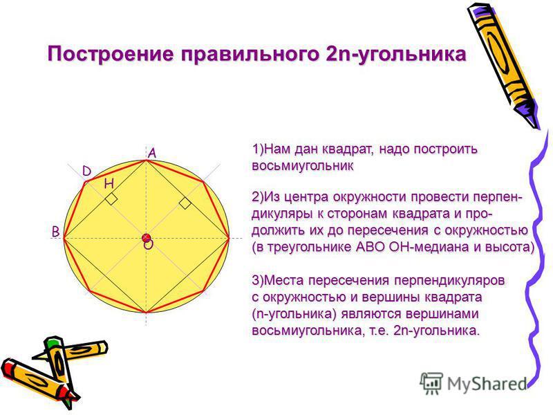 Построение правильного четырёхугольника(квадрата) АВ С D 1)Для этого достаточно провести через центр окружности перпендикулярные прямые ( прямая АВ перпендикулярна прямой СD) 2) Эти прямые пересекут окружность в вершинах квадрата О