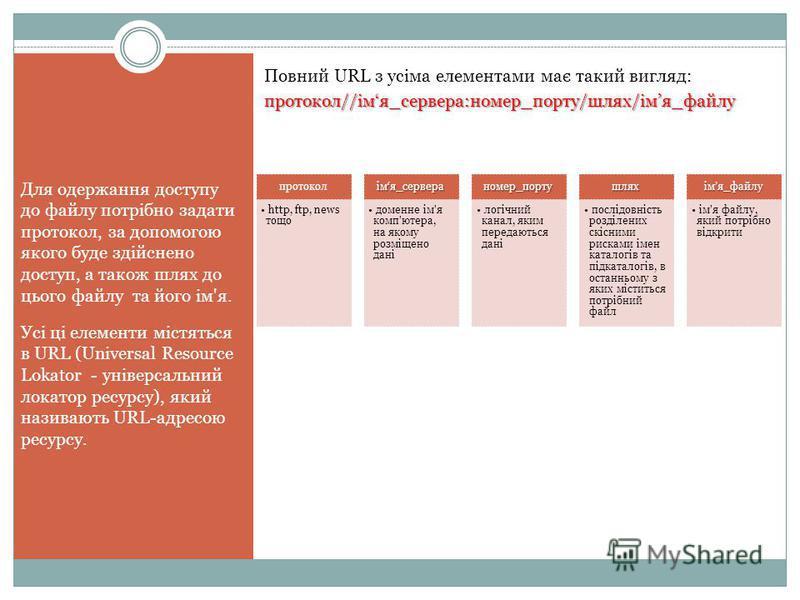 Для одержання доступу до файлу потрібно задати протокол, за допомогою якого буде здійснено доступ, а також шлях до цього файлу та його ім'я. Усі ці елементи містяться в URL (Universal Resource Lokator - універсальний локатор ресурсу), який називають