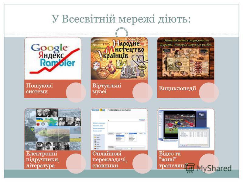 У Всесвітній мережі діють: Пошукові системи Віртуальні музеї Енциклопедії Електронні підручники, література Онлайнові перекладачі, словники Відео та живі трансляції