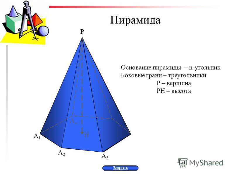Пирамида Основание пирамиды – n-угольник Боковые грани – треугольники Р – вершина РН – высота А2А2 А1А1 А3А3 АnАn P H Закрыть