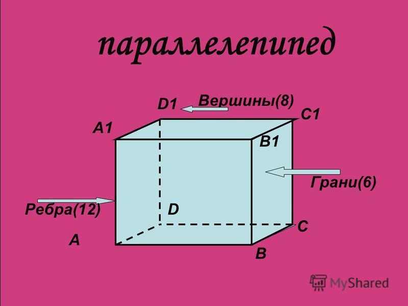 А В С D A1 B1 C1 D1 параллелепипед Грани(6) Ребра(12) Вершины(8)