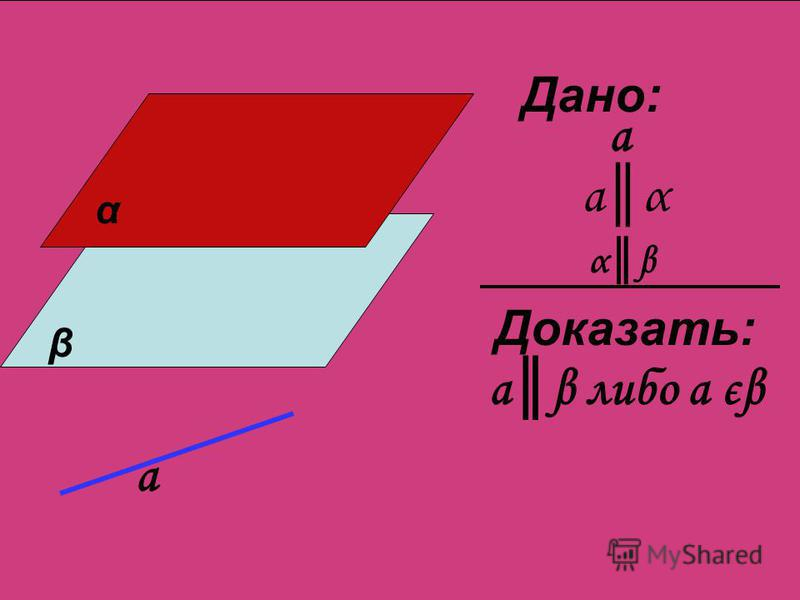 а β α Дано: а аαаα αβ Доказать: аβ либо а єβ
