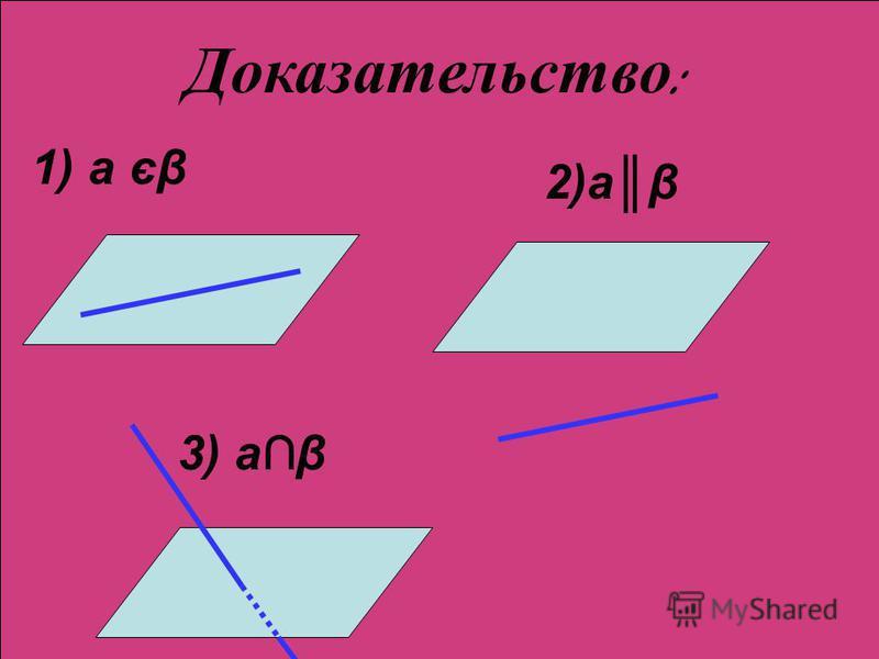 Доказательство : 1) а єβ 2)аβ 3) аβ
