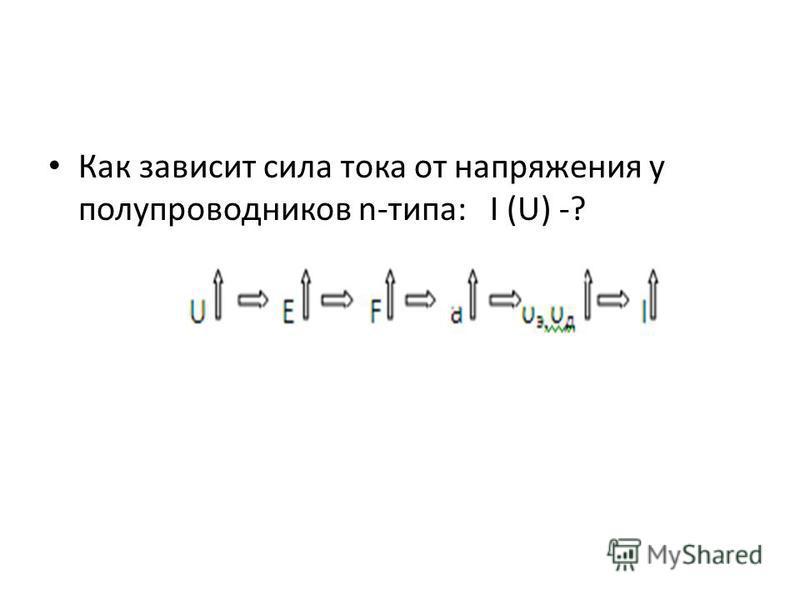 Как зависит сила тока от напряжения у полупроводников n-типа: I (U) -?