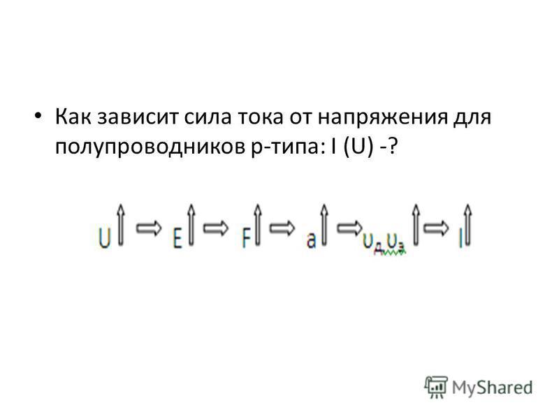 Как зависит сила тока от напряжения для полупроводников p-типа: I (U) -?