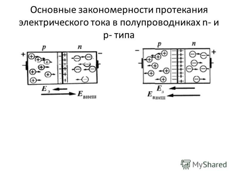 Основные закономерности протекания электрического тока в полупроводниках n- и p- типа