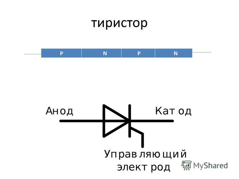 P N P N тиристор